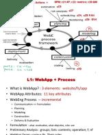 Revision Slides
