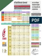 Mapa curricular 2014.pdf