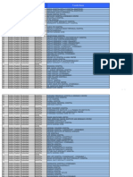 All Hospital List