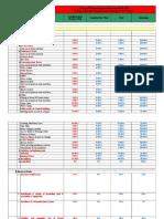 Acomplishment Chart 380kV (1)