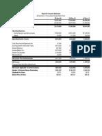 Pepsi 2011 balance sheet..
