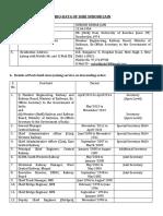 Bio Subodh Jain Resume
