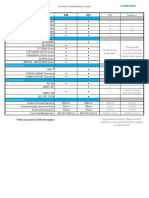 Direction Finding Reference Table