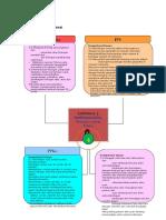 Tema 2 Sub Tema 1 Pembelajaran 4 Uraian