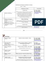 List of Saudi Companies-May 11