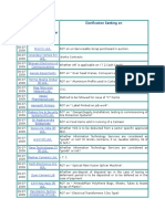 adv-rulings-october-09.doc