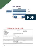 Gestion de Proget PDF