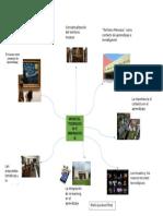 Mapa Mental Historia
