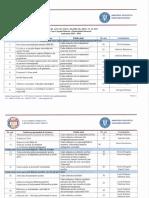 Oferta Cursuri Avizate 20151016