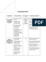 part ii of final examword