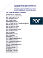 Vou Postar as 20 Maiores Cidades Da Região de Presidente Prudente