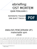 Post Mortem Matematik Up1 5a1 2016 Rosma