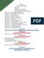Indice Codigo Penal Libro I