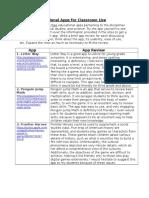 fasanellofran educationalappsforclassroomuse03152016