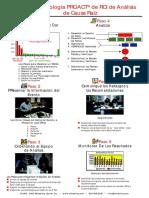 Metodología PROACT para ACR