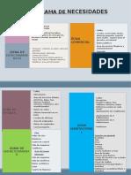 PROGRAMA de NECESIDADES y Cuantificacion Zona Comercial