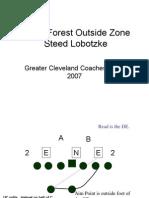 Wake Forest Outside Zone Scheme - Steed Lobotzke