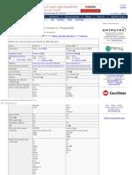 Oracle vs PostgreSQL Comparison