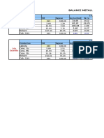 Balance Metalurgico 4 Productos