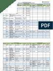 Igcse June 2016 Board Exam Datesheet (1)