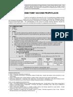 Splenectomy Vaccines