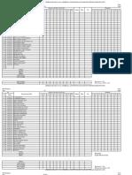 Format Analisis, Remedial, Dan Pengayaan