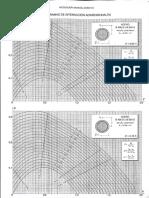 Abacos Dimensionamento pilares Seção Circular