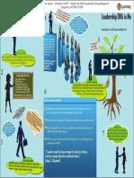 Leadership-Capstone.pdf