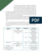 Diferencia Eca 2008- Eca 2015