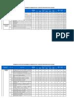 PLAN_10072_Estructura_de_Costos_de_Procedimientos_Administrativos_-_2013_2013.pdf