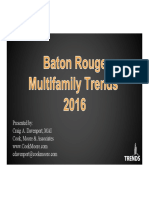 2016 TRENDS Multifamily