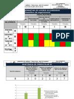 Tabla Comparativa de Semáforos_CORREGIDA