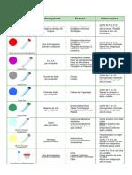 21-Tabela_de_Tubos.pdf