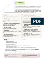 Aide Memoire Outils Analyse Litteraire