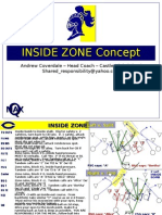 Coverdale Inside Zone