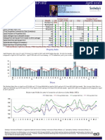 Monterey Real Estate sales market action report for April 2016