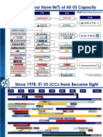 PENNING Airline Charts 2-16