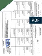 Agency Referral List