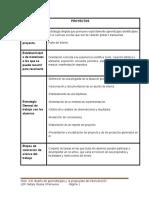 Definición de La Enseñanza Basada en Proyectos