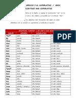 Adjetivos Basicos en Superlativo