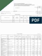 Отчет об исполнении бюджета
