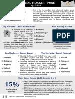 Pune_Q1_2016_Rental_Property_Tracker.pdf