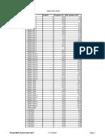 Metré 90m-25m² MDN.pdf
