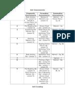 unit assessments