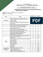 FY MSc Community Health Nursing Clinical Specialty I