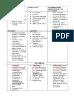 t.p. Didactica 2 Estrategias