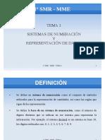 TEMA 1-SISTEMAS DE NUMERACION Y REPRESENTACION DE DATOS.pdf