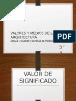 Valores y Sistemas de Produccion Exposicion