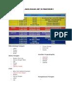 Jadwal Mata Kuliah Jmp 1b Praktikum 1