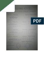 Formulas Moleculares y Desarrolladas